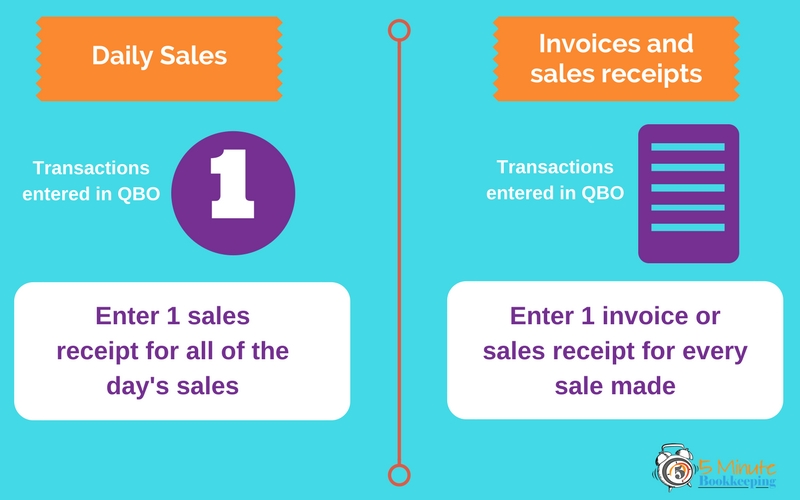 Invoice Form Free Printable Pdf How To Record Daily Sales In Quickbooks Online   Minute Bookkeeping Ms Word Custom Invoice Template Excel with Word 2010 Invoice Template Entering Daily Sales In Qbo Factoring Invoicing