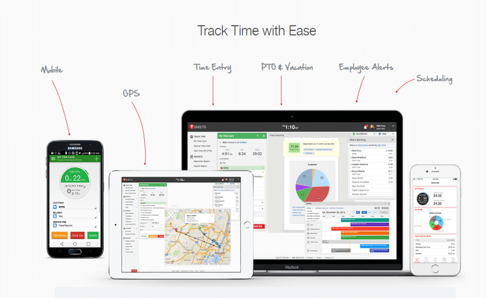 TSHEETS AND QUICKBOOKS ONLINE INTEGRATION