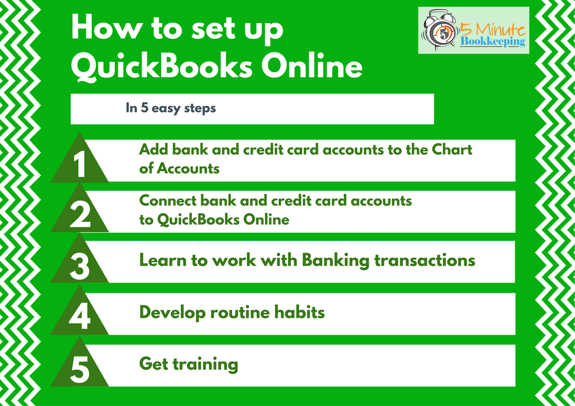 How to set up quickbooks online 5 minute bookkeeping 2 connect the bank and credit card account to qbo baditri Gallery